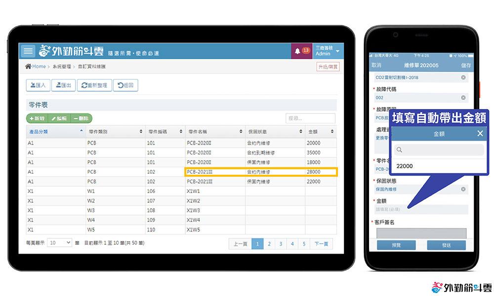 圖四- 自訂資料及表單關聯欄位應用